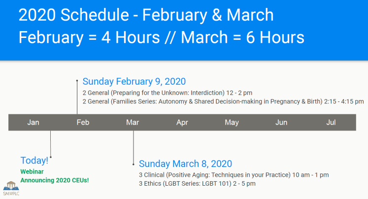 Picture of slide of February and March 2020 Schedule. February 9, 2020 and March 8, 2020 CEU options. 2/9/20 = 4 general CEU hours, two sessions starting at noon, ending at 4:15 pm, on Interdiction and Autonomy in Pregnancy and Birth. 3/8/20 = 6 CEU Hours, 3 Clinical and 3 Ethics, on Positive Aging Techniques and LGBT 101, respectively