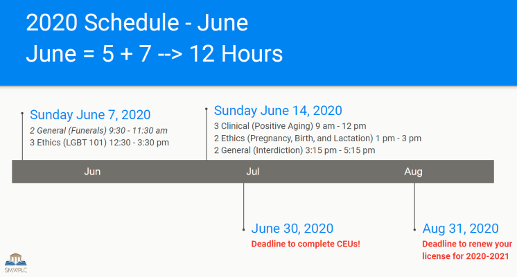 Picture of slide of June 7 and June 14 2020 Schedules. June 7, 2020 and June 14, 2020 CEU options. 6/7/20 = 5 CEU hours, two sessions starting at 9:30 am, ending at 3:30 pm, on Understanding Funerals and LGBT 101, 2 General and 3 Ethics respectively. 6/14/20 = 7 CEU Hours, 3 Clinical, 2 Ethics and 2 General, respectively, on Positive Aging, Respecting Diverse Gender Identities in Pregnancy and Birth, and Understanding Interdiction
