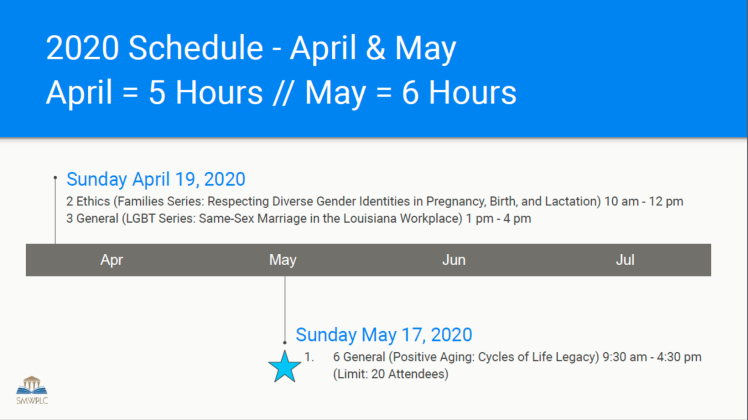 Picture of slide of April and May 2020 Schedule. April 19, 2020 and May 17, 2020 CEU options. 4/19/20 = 5 CEU hours, two sessions starting at 10 am, ending at 4 pm, on Respecting Diverse Gender Identities in Pregnancy and Birth and Same-Sex Marriage in the Louisiana Workplace, 2 Ethics and 3 General respectively. 5/17/20 = 6 General CEU Hours, on Cycles of Life Legacy for Positive Aging