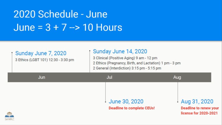 Picture of slide of June 7 and June 14 2020 Schedules. June 7, 2020 and June 14, 2020 CEU options. 6/7/20 = 3 Ethics CEU hours, LGBT 101, starting at 12:30 pm and ending at 3:30 pm. 6/14/20 = 7 CEU Hours, 3 Clinical, 2 Ethics and 2 General, respectively, on Positive Aging, Respecting Diverse Gender Identities in Pregnancy and Birth, and Understanding Interdiction